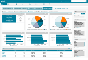Post-Acute Care Quality Live Analytics Dashboard