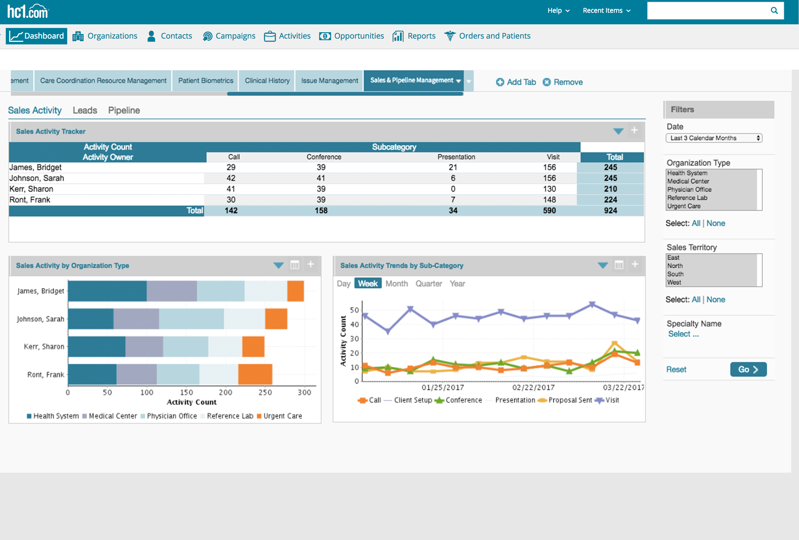Healthcare CRM Sales and Pipeline Management Dashboard